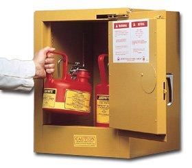 Justrite Counter Top Safety Cabinet H25042 Size H X W X D 22 X 17 X 17 Weight 62 Gallon Capacity 4 Door Type 1 Door Self-Closing No Adj Shelves 1 25042
