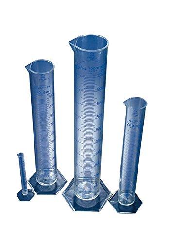 AZLON CTA0025P Plastic Measuring Cylinder Class A PMP 25 ml Pack of 2