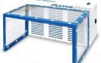 Fume-Hood-Box-with-Horizontal-Mount-15.jpg